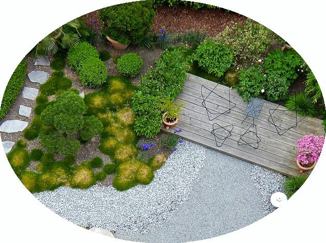 Gartenbau und Landschaftsbau Klose in Ribnitz-Damgarten